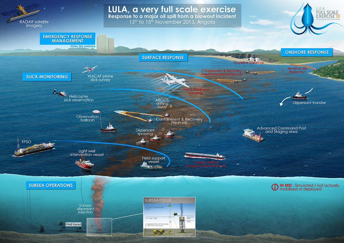 Lula, 5 years after - Exploration Production - Total